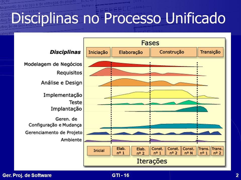 Disciplinas no Processo Unificado