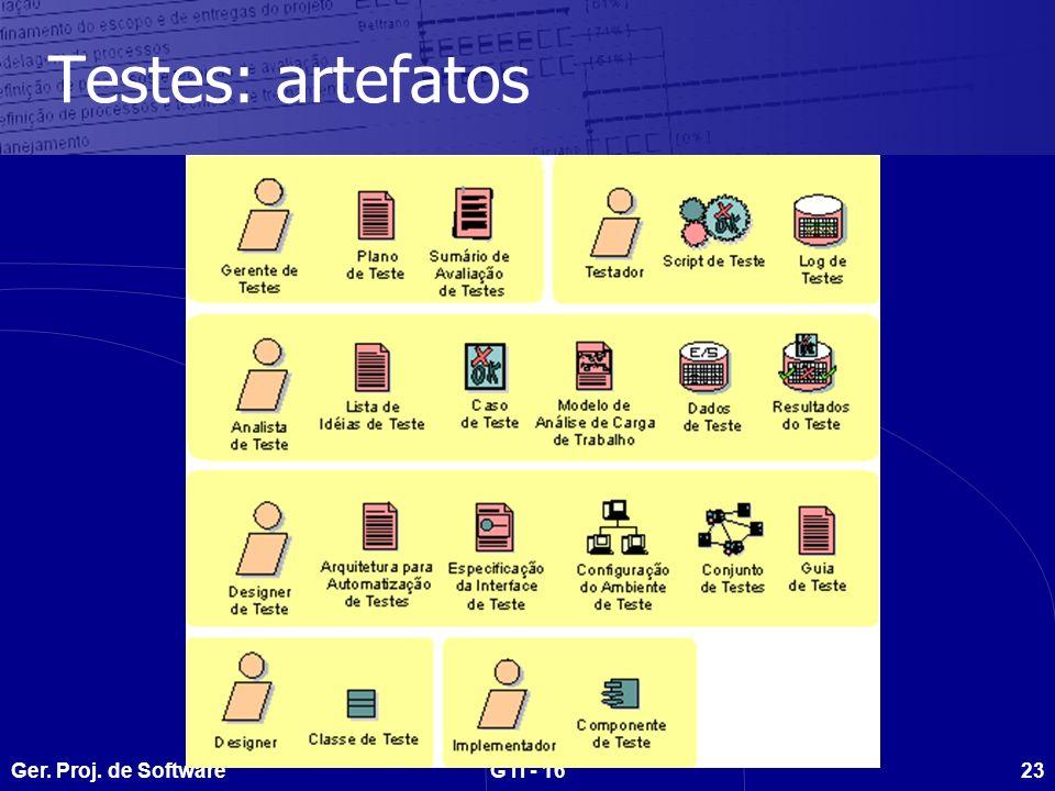 Testes: artefatos Ger. Proj. de Software GTI - 16