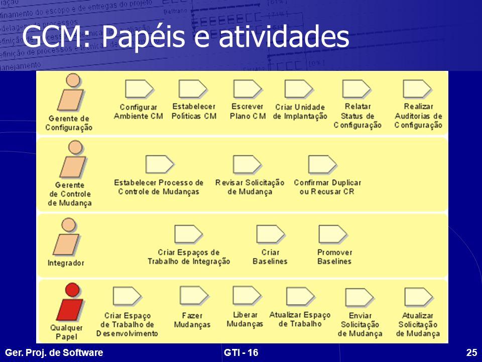 GCM: Papéis e atividades