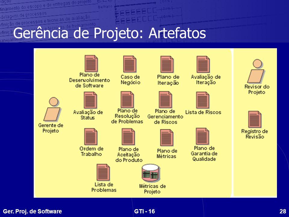 Gerência de Projeto: Artefatos