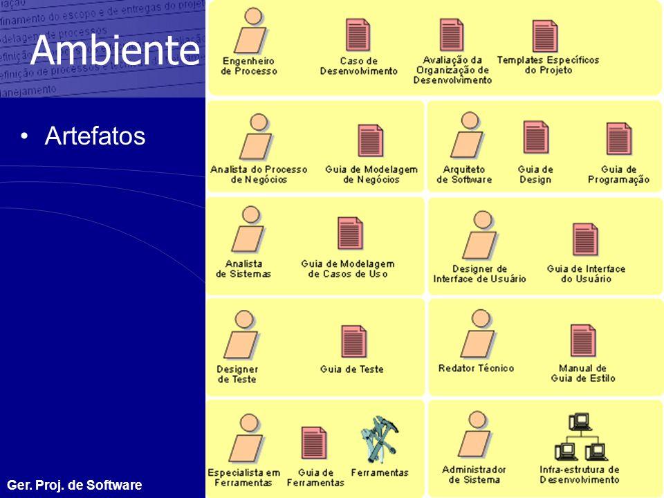 Ambiente Artefatos Ger. Proj. de Software GTI - 16