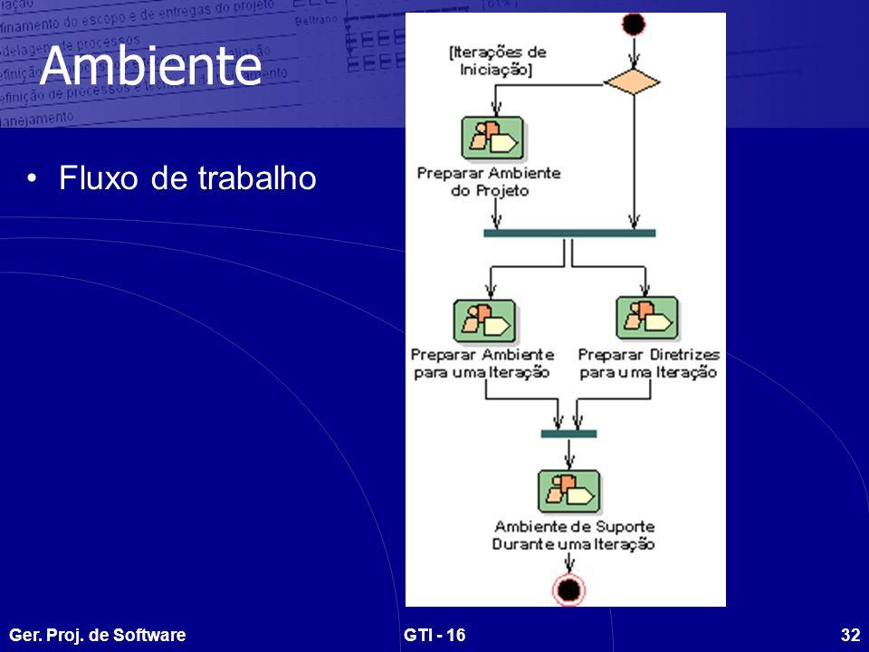 Ambiente Fluxo de trabalho Ger. Proj. de Software GTI - 16