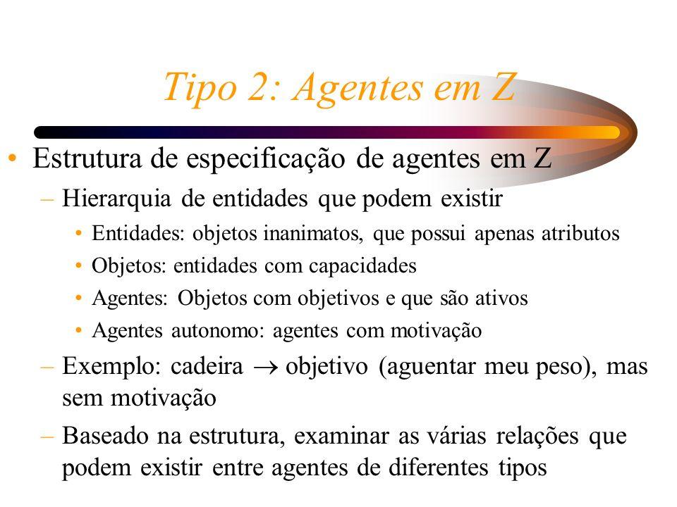 Tipo 2: Agentes em Z Estrutura de especificação de agentes em Z