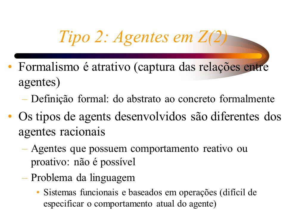 Tipo 2: Agentes em Z(2) Formalismo é atrativo (captura das relações entre agentes) Definição formal: do abstrato ao concreto formalmente.