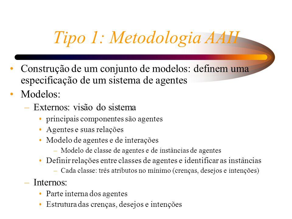 Tipo 1: Metodologia AAII