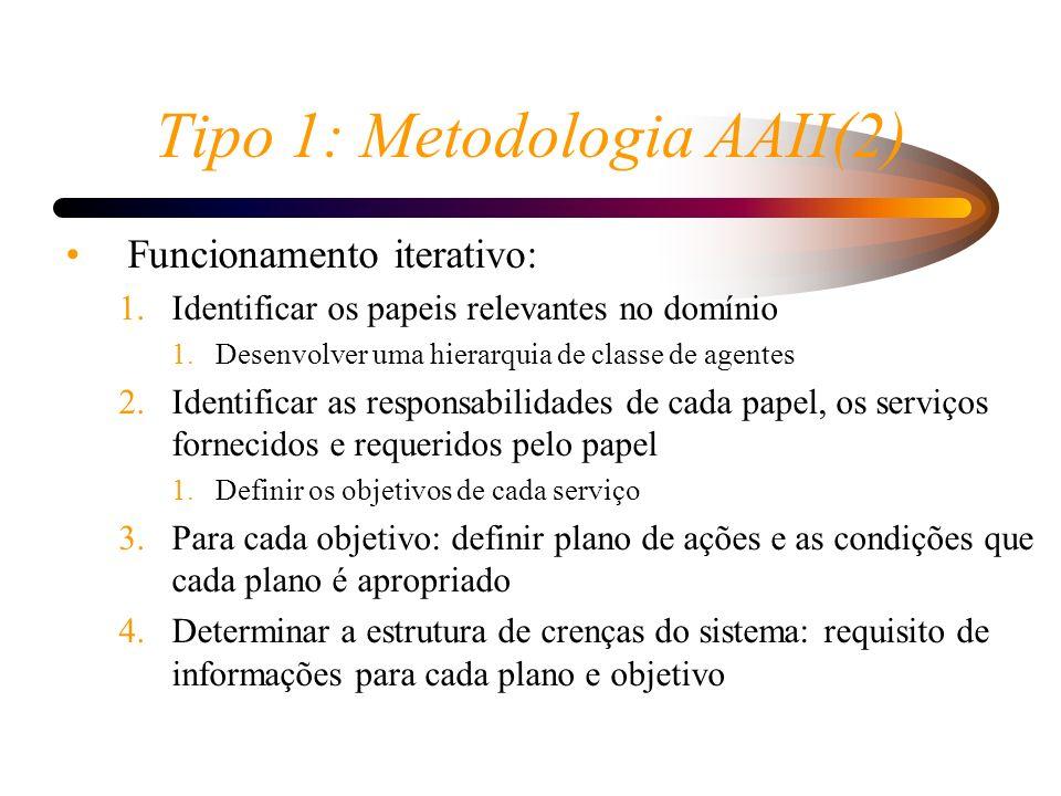 Tipo 1: Metodologia AAII(2)