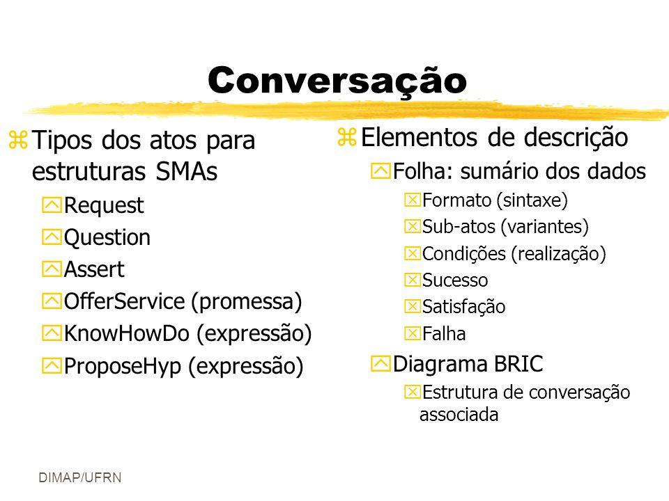 Conversação Elementos de descrição Tipos dos atos para estruturas SMAs