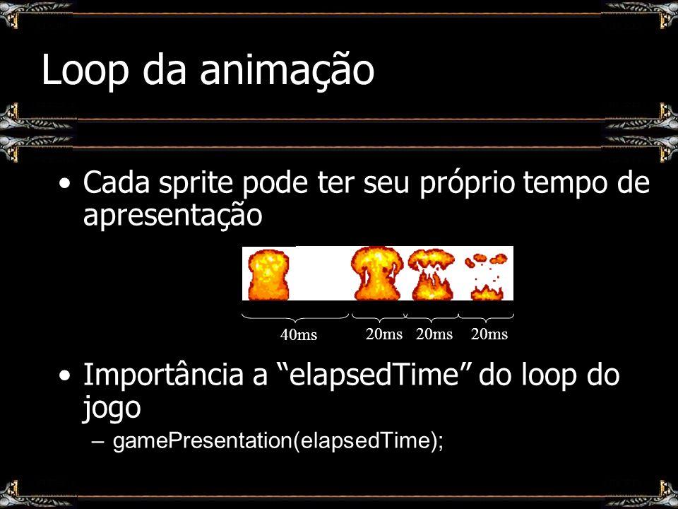 Loop da animação Cada sprite pode ter seu próprio tempo de apresentação. Importância a elapsedTime do loop do jogo.