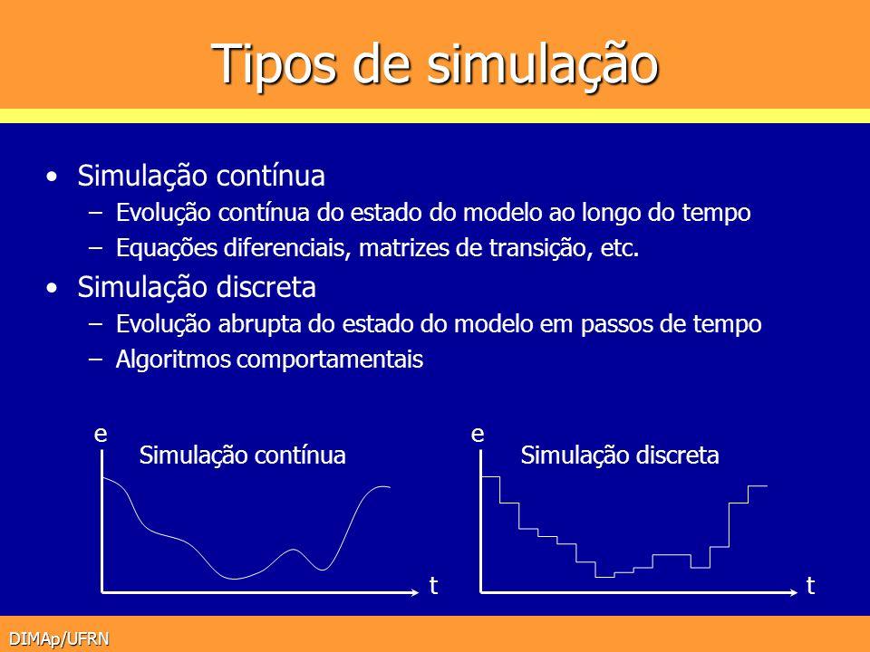 Tipos de simulação Simulação contínua Simulação discreta