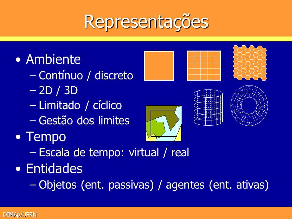 Representações Ambiente Tempo Entidades Contínuo / discreto 2D / 3D
