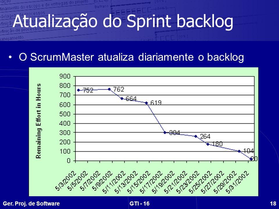 Atualização do Sprint backlog