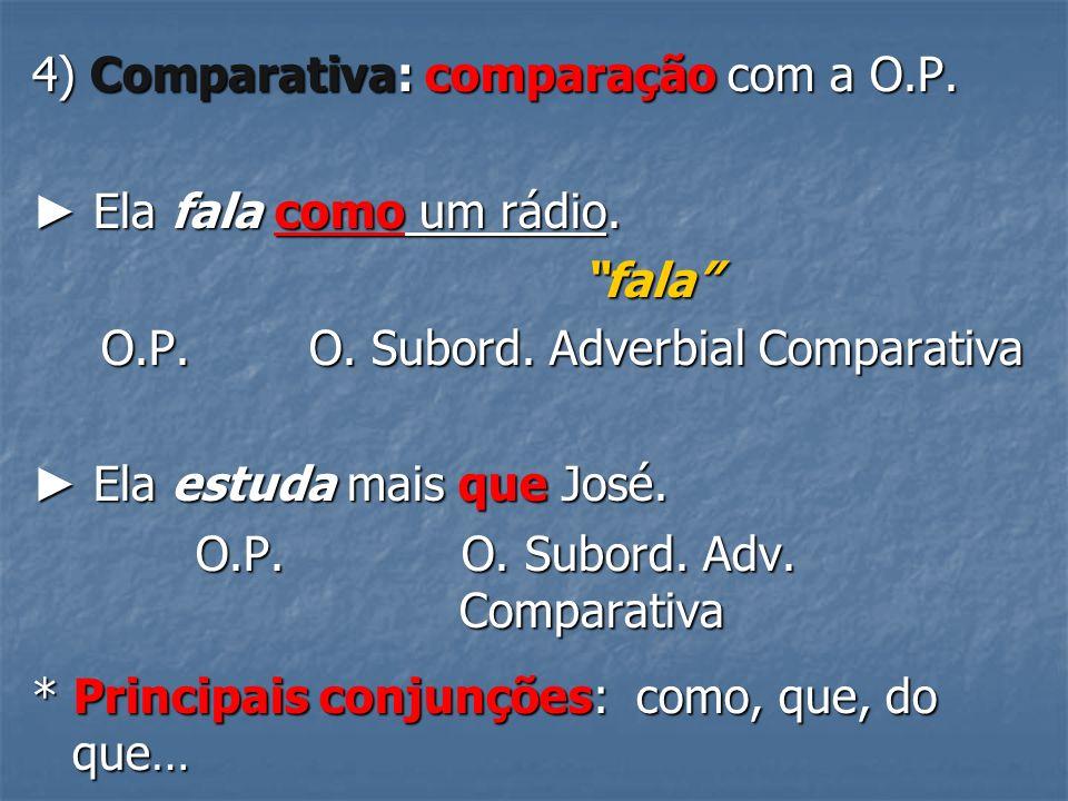 4) Comparativa: comparação com a O.P.