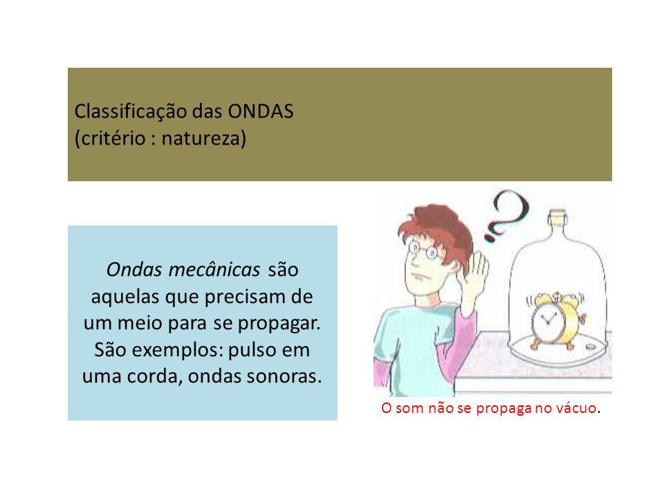 Classificação das ONDAS (critério : natureza)