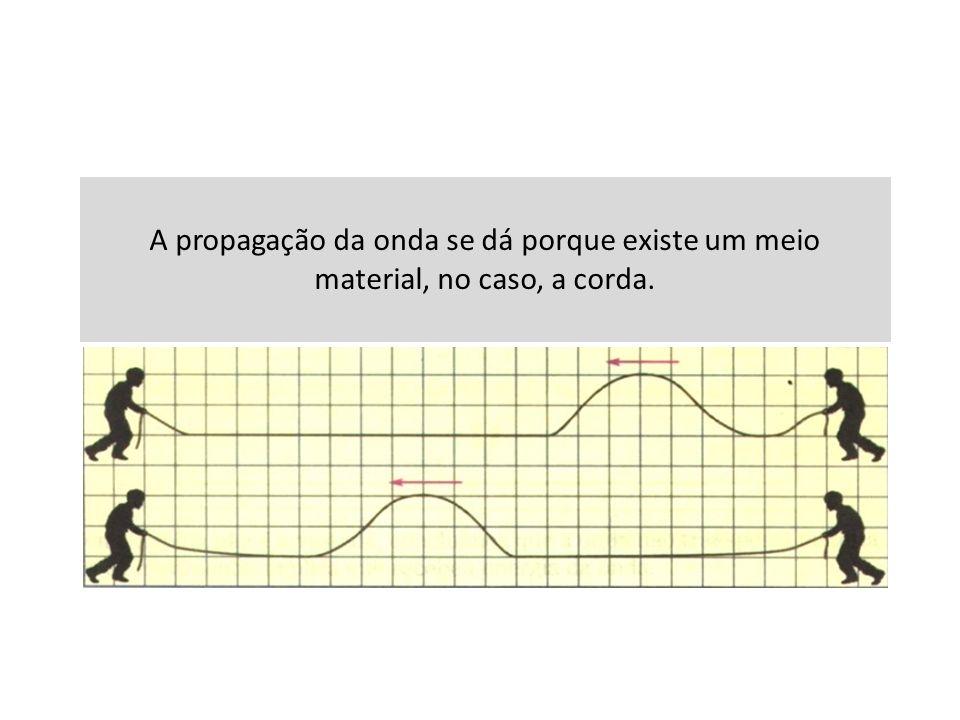 A propagação da onda se dá porque existe um meio material, no caso, a corda.