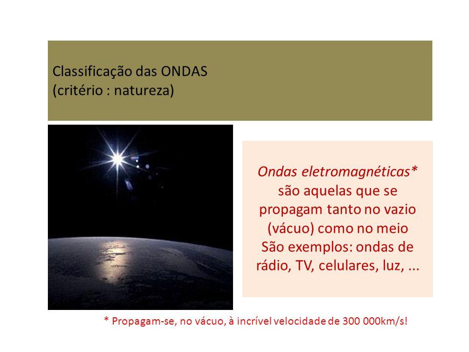São exemplos: ondas de rádio, TV, celulares, luz, ...