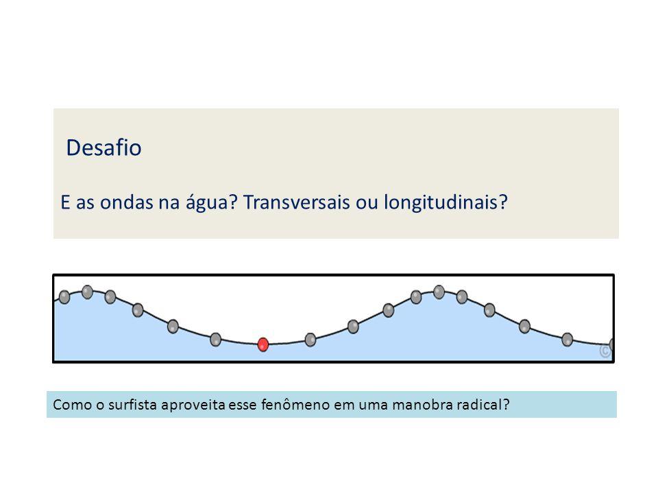 Desafio E as ondas na água Transversais ou longitudinais