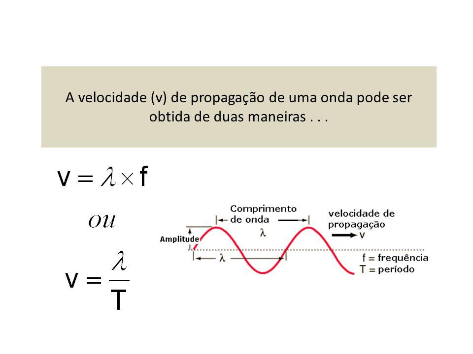 A velocidade (v) de propagação de uma onda pode ser obtida de duas maneiras . . .