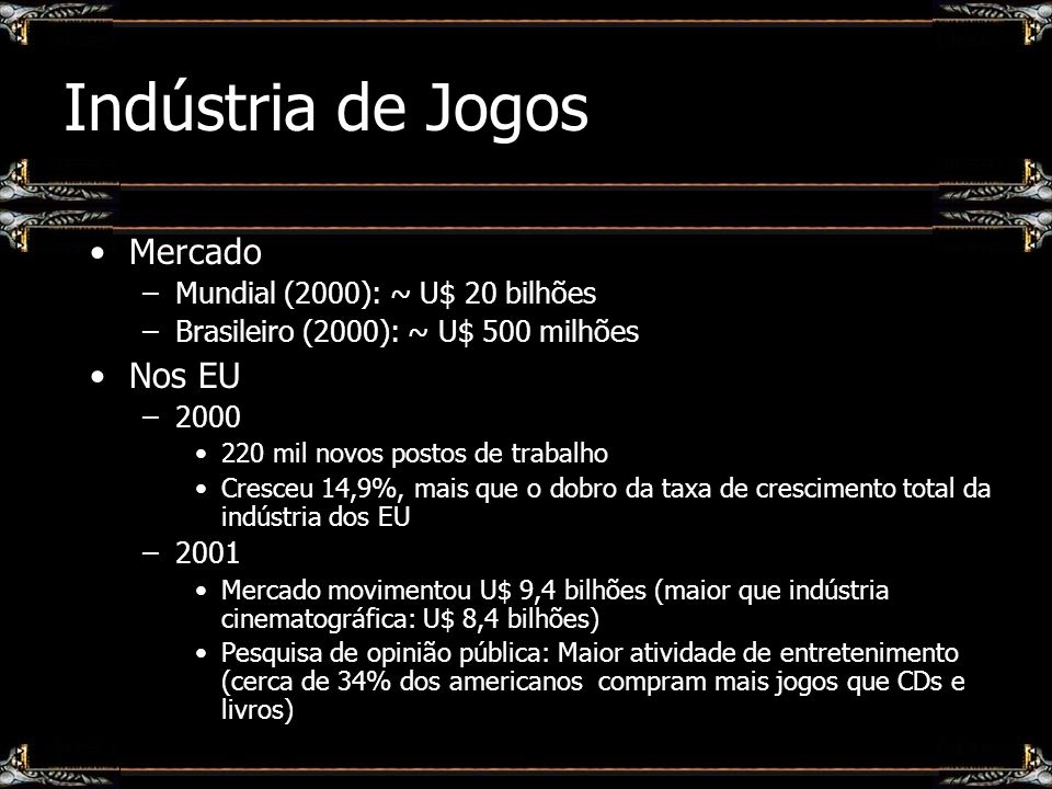 Indústria de Jogos Mercado Nos EU Mundial (2000): ~ U$ 20 bilhões