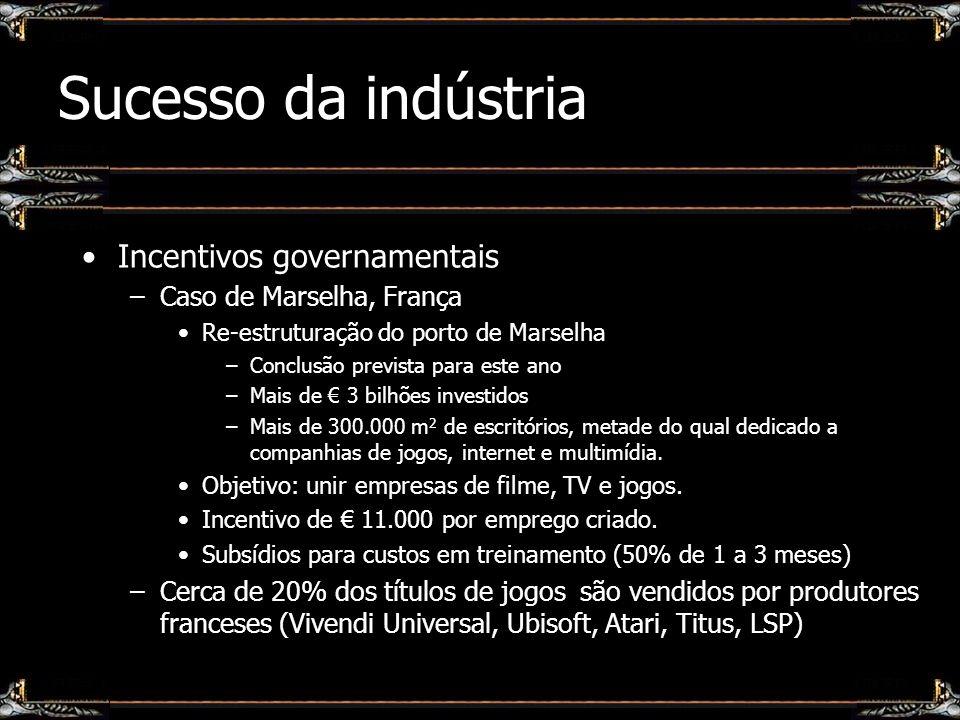 Sucesso da indústria Incentivos governamentais