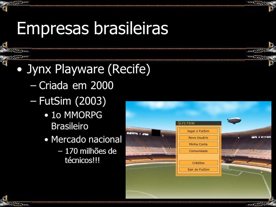 Empresas brasileiras Jynx Playware (Recife) Criada em 2000