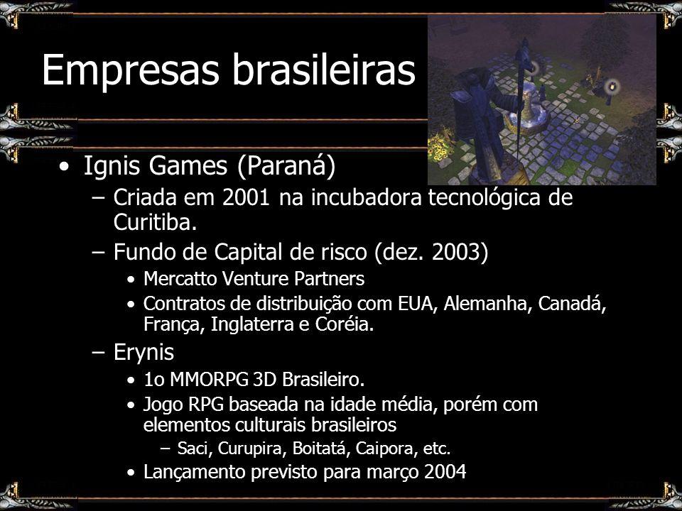 Empresas brasileiras Ignis Games (Paraná)