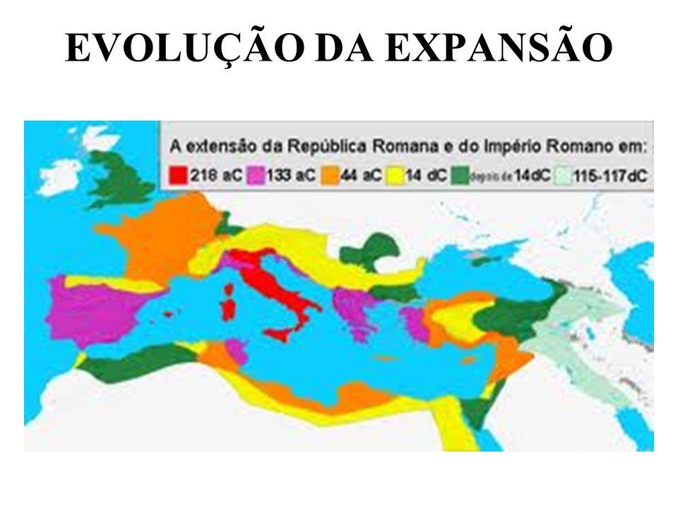 EVOLUÇÃO DA EXPANSÃO