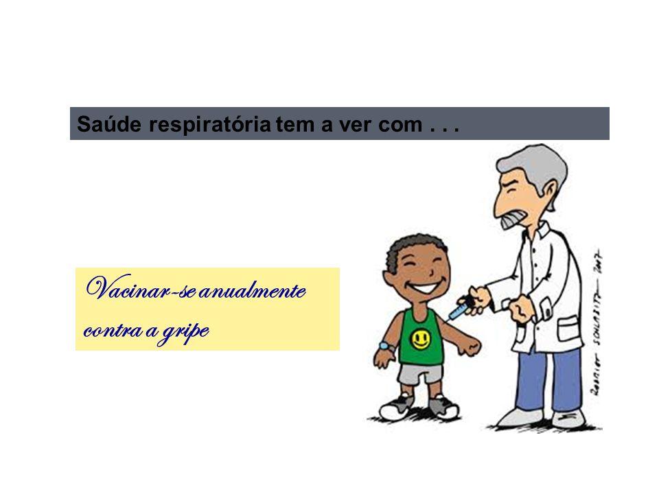 Vacinar-se anualmente contra a gripe