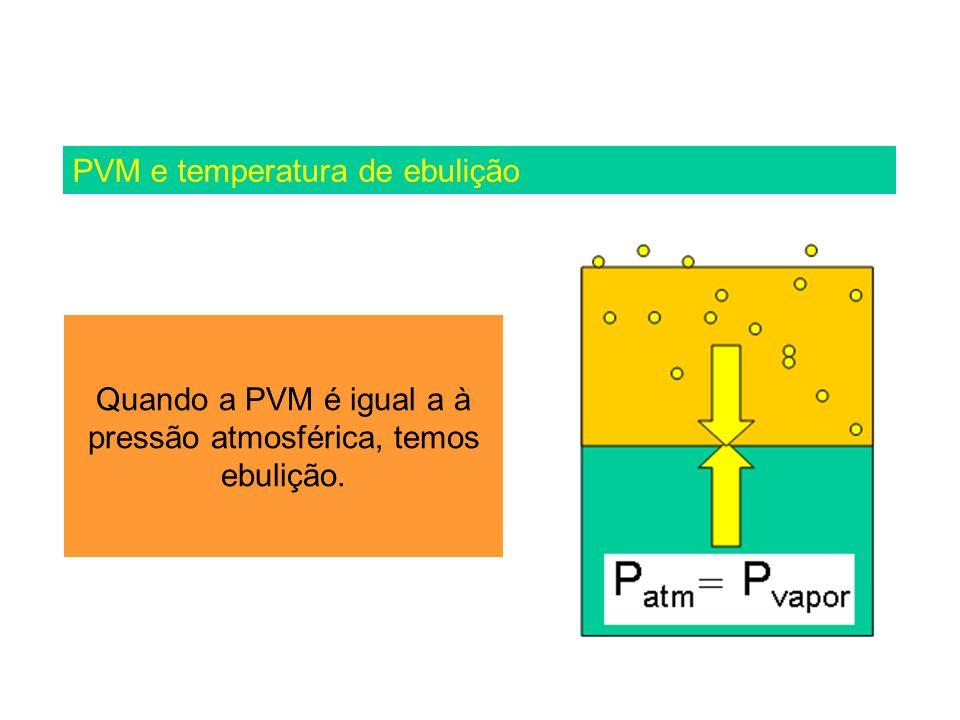 Quando a PVM é igual a à pressão atmosférica, temos ebulição.