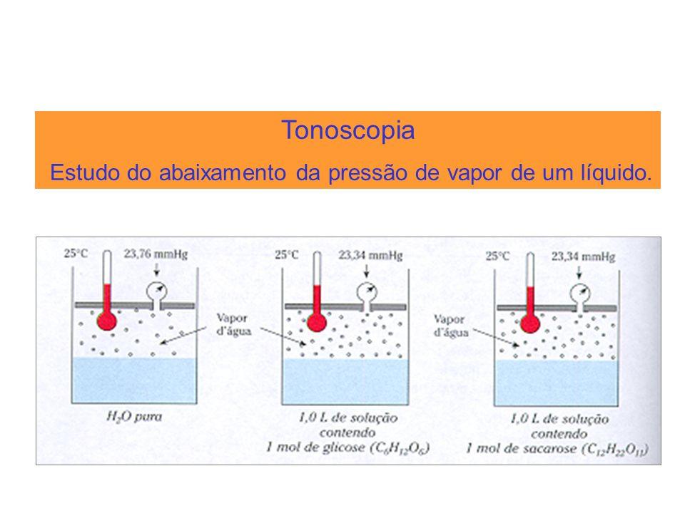 Estudo do abaixamento da pressão de vapor de um líquido.