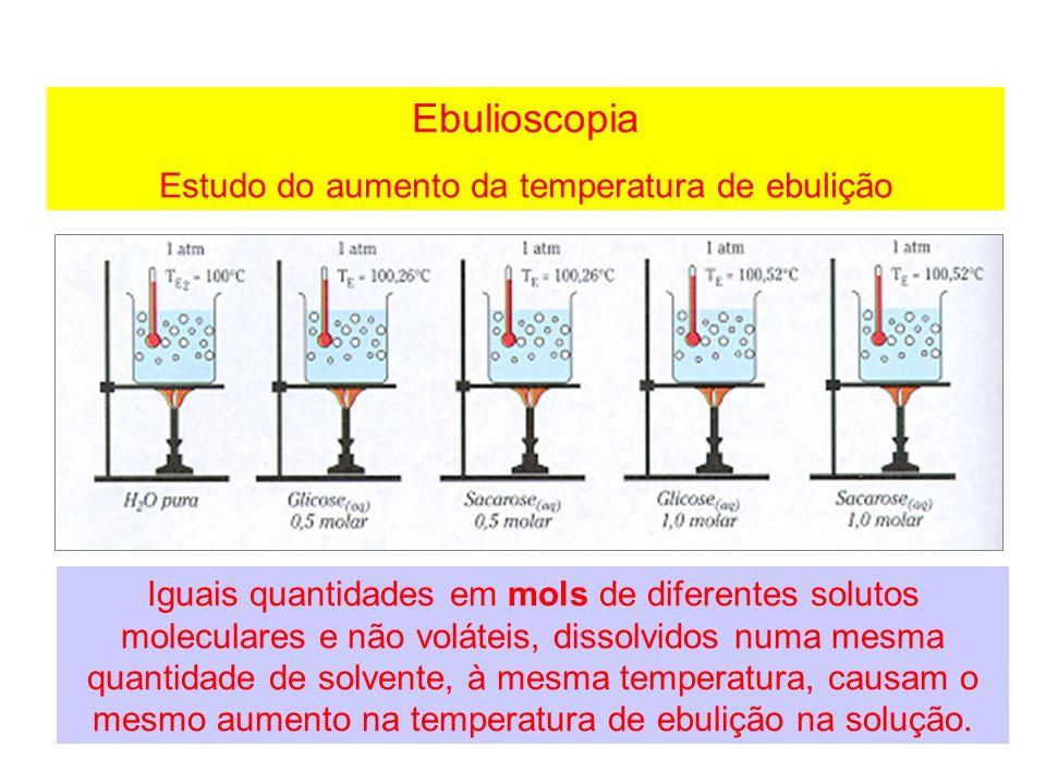 Estudo do aumento da temperatura de ebulição
