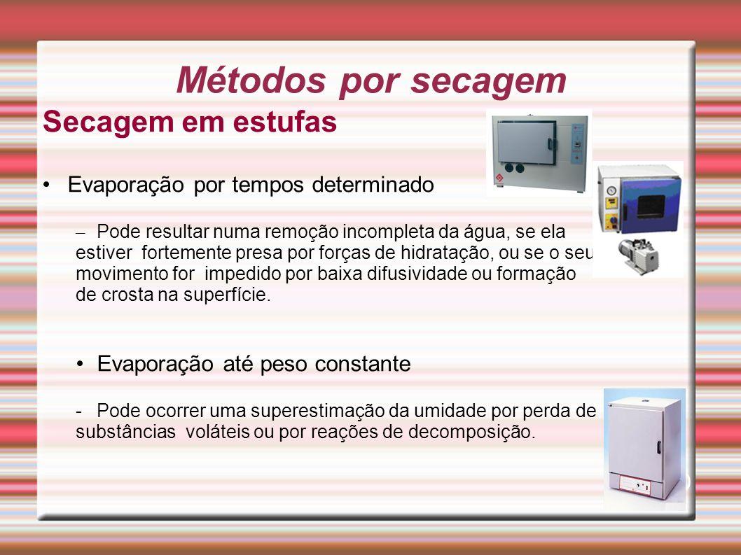 Métodos por secagem Secagem em estufas