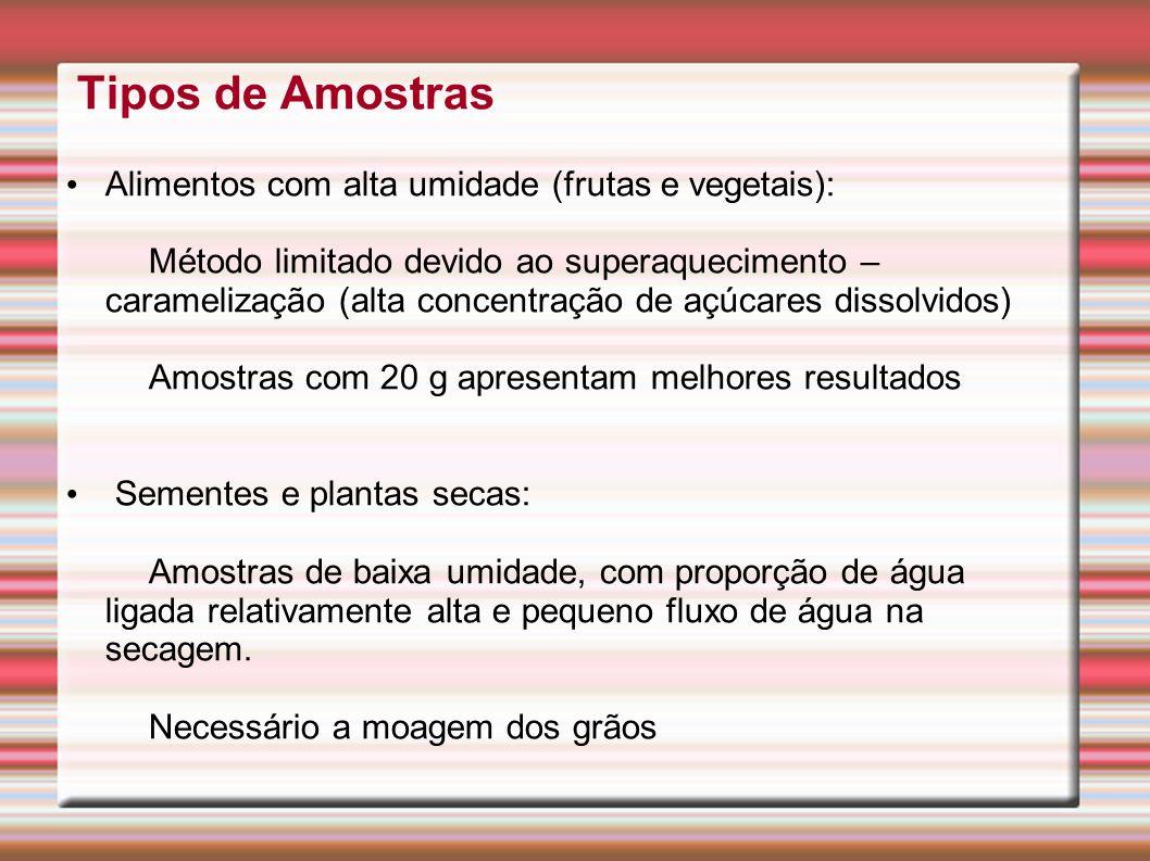 Tipos de Amostras Alimentos com alta umidade (frutas e vegetais):