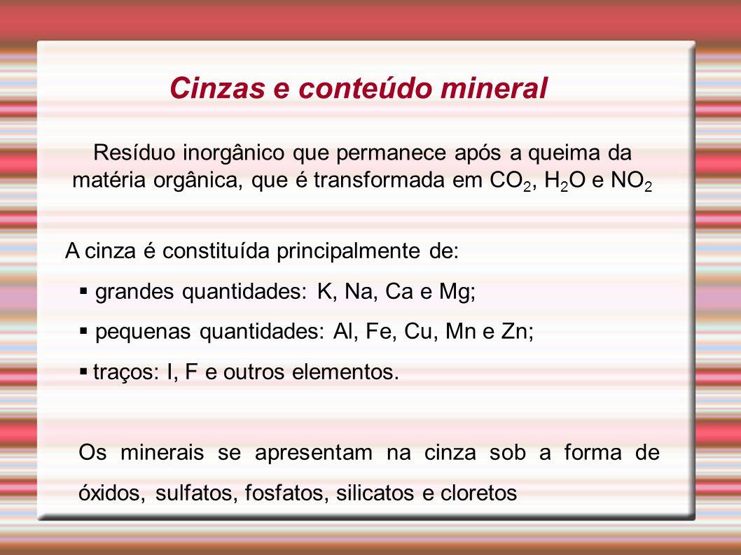 Cinzas e conteúdo mineral
