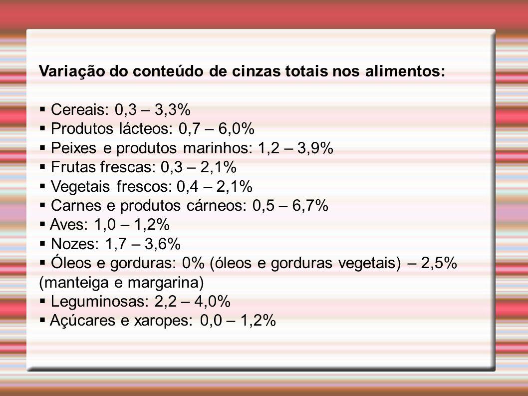 Variação do conteúdo de cinzas totais nos alimentos: