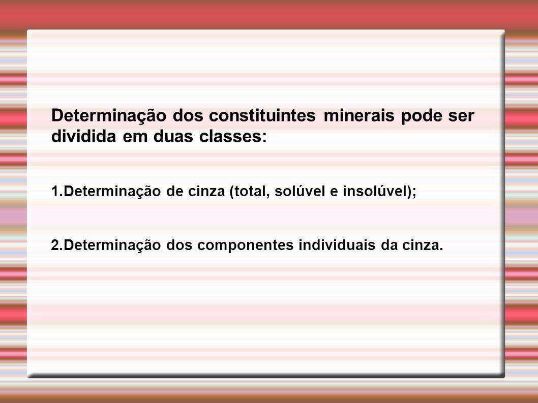 Determinação dos constituintes minerais pode ser dividida em duas classes: