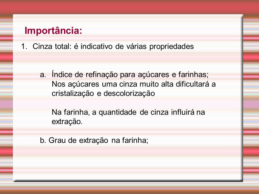 Importância: Cinza total: é indicativo de várias propriedades