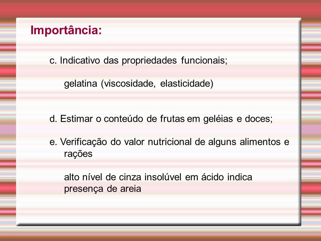 Importância: c. Indicativo das propriedades funcionais;