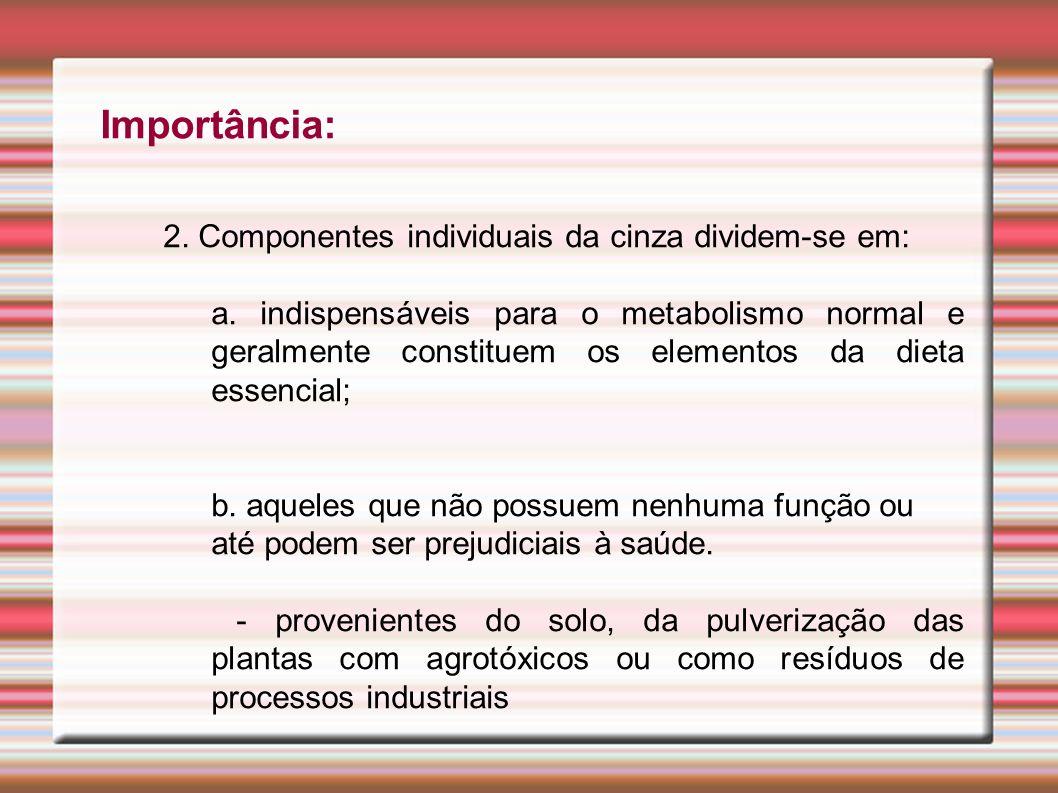 Importância: 2. Componentes individuais da cinza dividem-se em:
