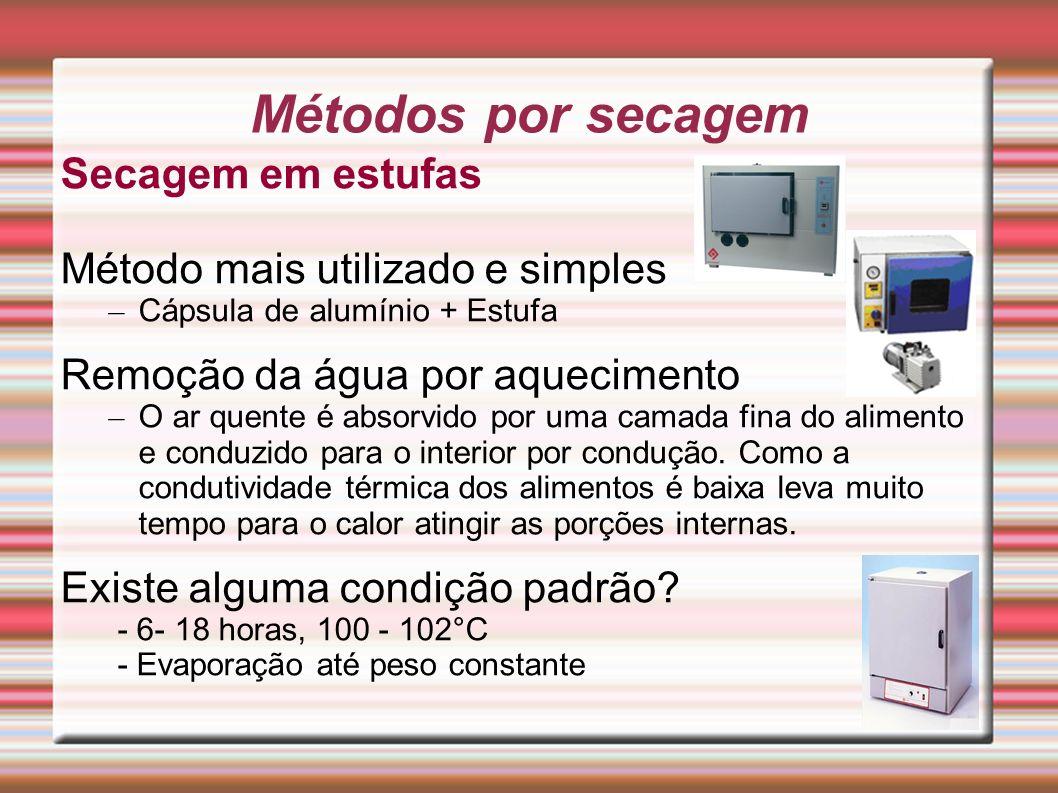 Métodos por secagem Secagem em estufas Método mais utilizado e simples