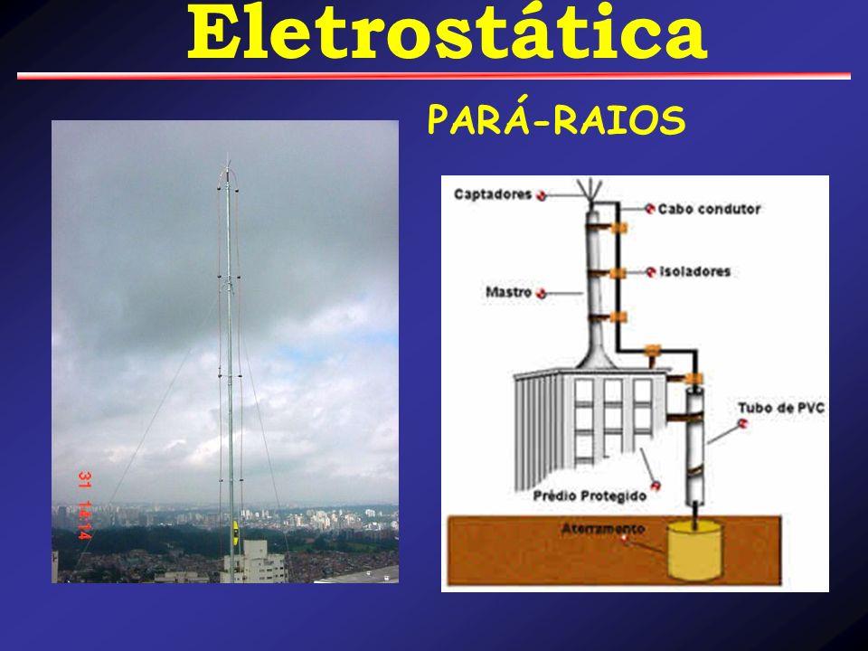 Eletrostática PARÁ-RAIOS