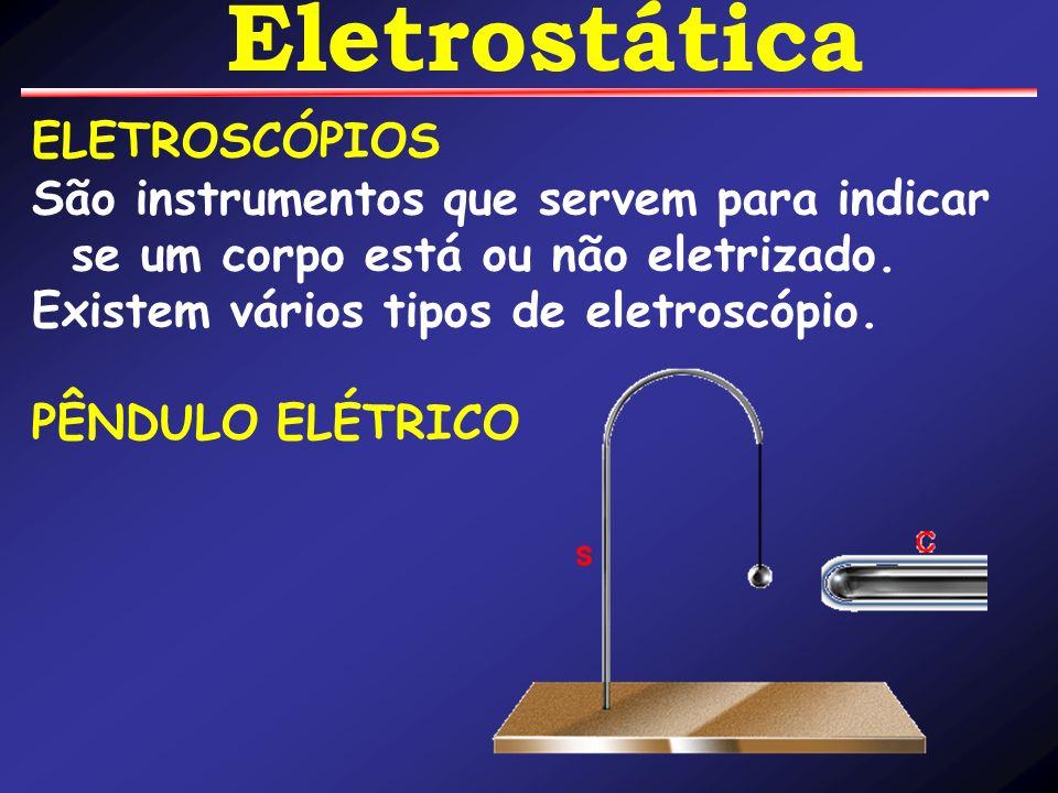 Eletrostática ELETROSCÓPIOS