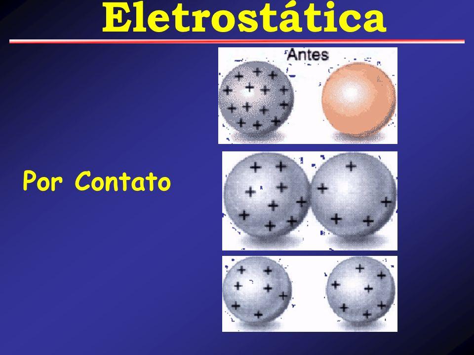 Eletrostática Por Contato