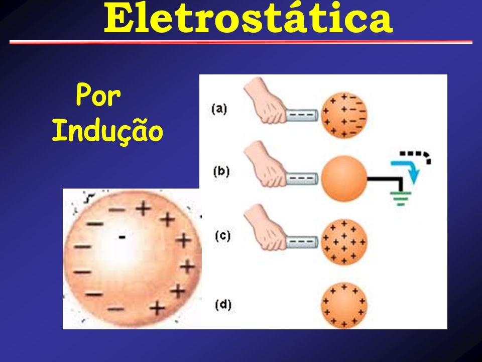 Eletrostática Por Indução