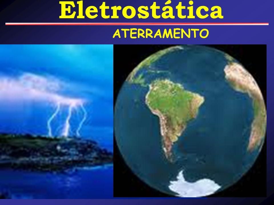 Eletrostática ATERRAMENTO