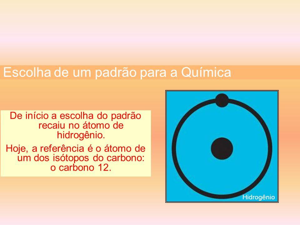 De início a escolha do padrão recaiu no átomo de hidrogênio.