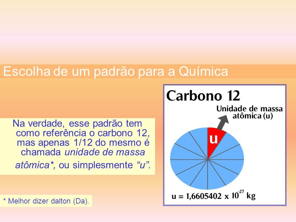 Escolha de um padrão para a Química
