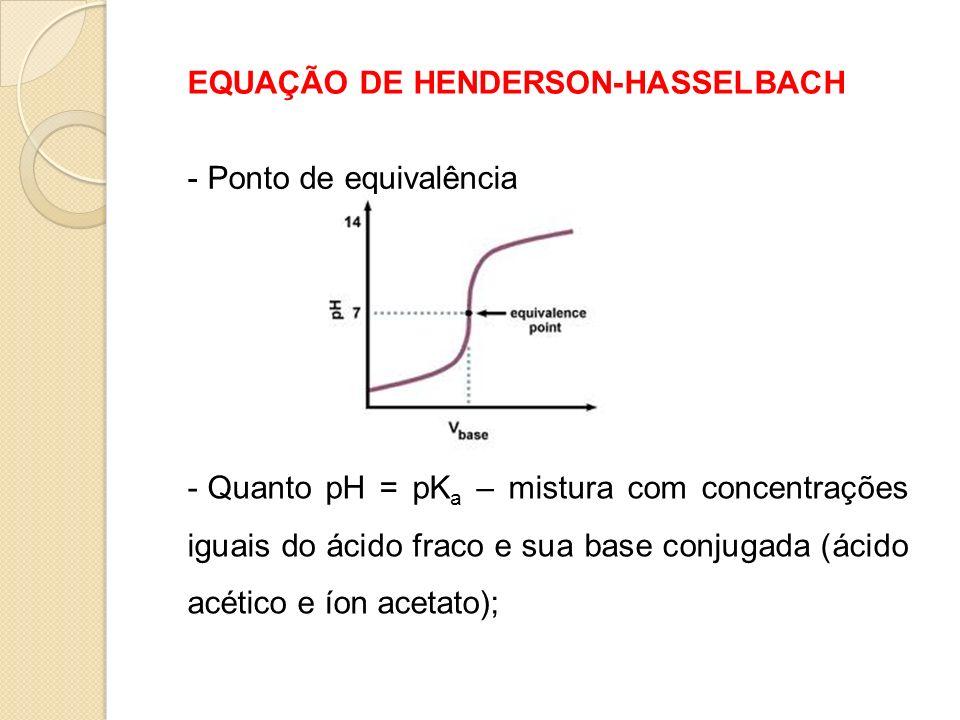EQUAÇÃO DE HENDERSON-HASSELBACH
