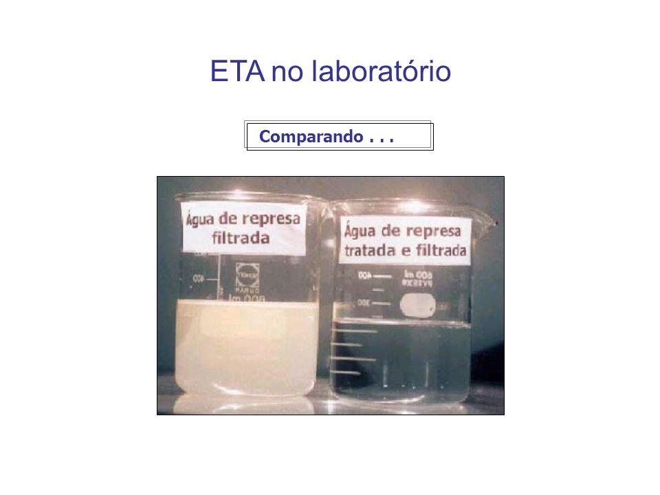 ETA no laboratório Comparando . . .