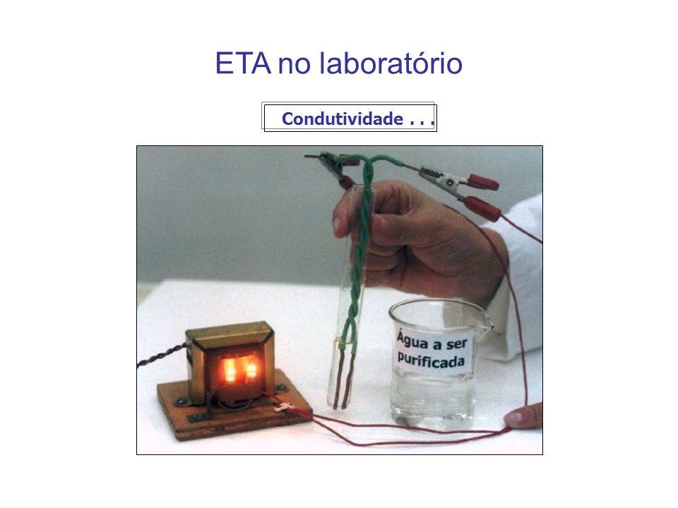 ETA no laboratório Condutividade . . .