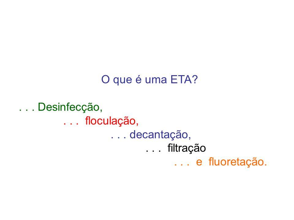 O que é uma ETA . . . Desinfecção,